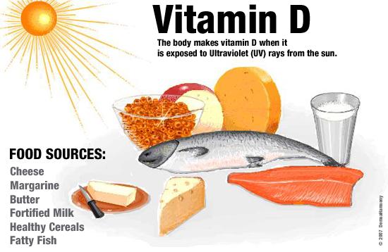 Beneficiile vitaminei D